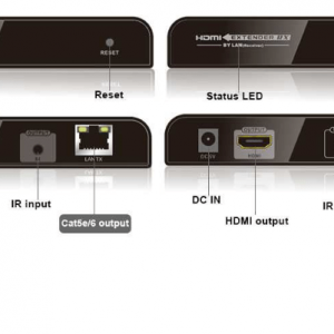 μεταφορά σήματος hdmi με καλώδιο-image2